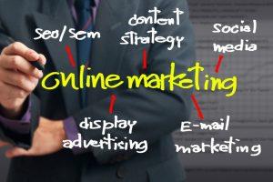 Online marketing word concept