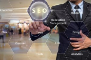 SEO being selected as part of digital marketing